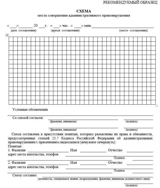 Новий адміністративний регламент МВС з 20 жовтня 2017 року