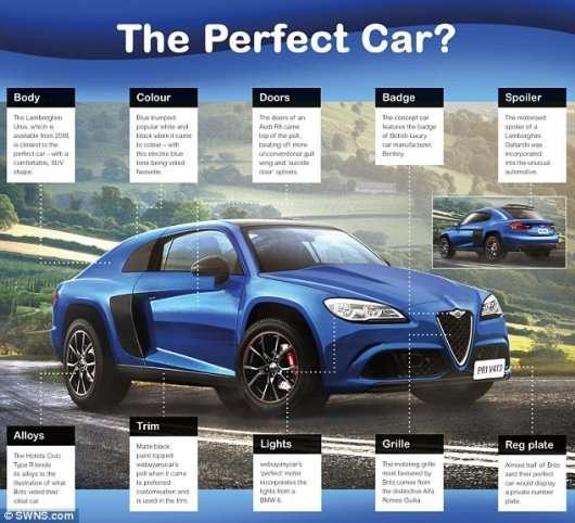 В Англії зібрали автомобіль мрії з різних частин