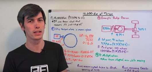 Дійсно крутний момент родстера Tesla становить 10000 Нм