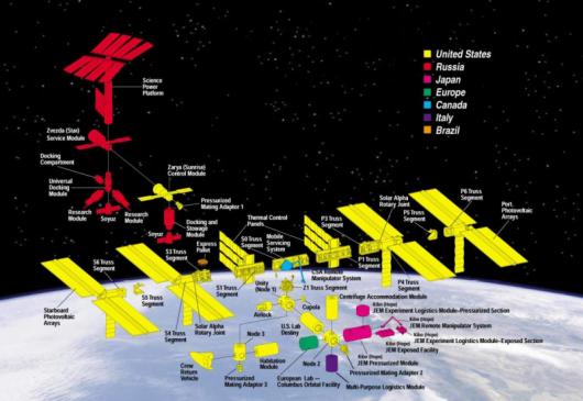 Росія планує розмістити на МКС розкішний готель?