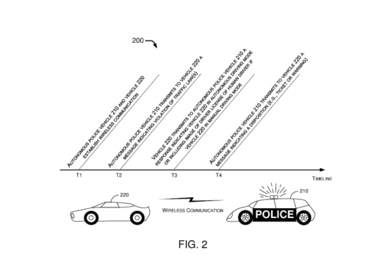 Форд придумав поліцейський автомобіль з автопілотом