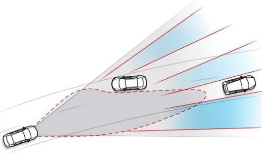 Топ-10 найбільш перспективних автомобільних розробок